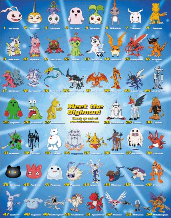 Digimon Evolution Digimon Digital Monsters